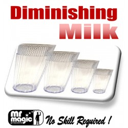 Diminishing Milk