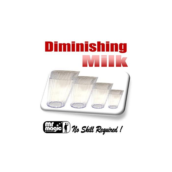 Diminishing Milk
